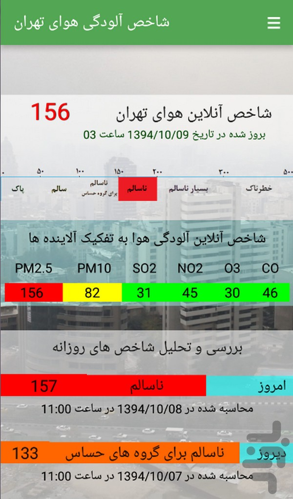 Air pollution index screenshot