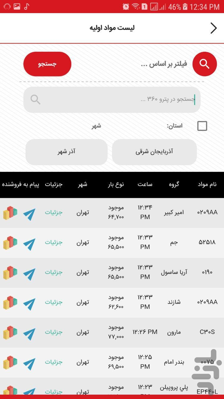 پترو 360 screenshot